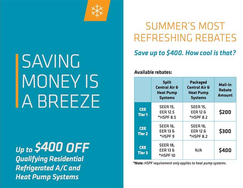 PNM Rebates for Cool Savings